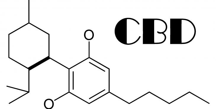CBD medicina